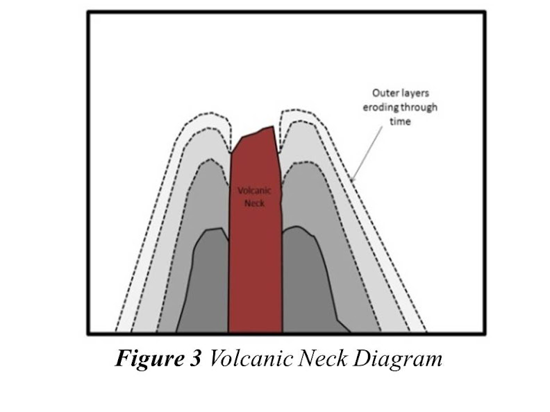 Gc41a5g the lifecycle of a volcano hole in the ground earthcache reviewer notes ccuart Images