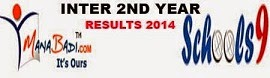 AP Inter 2nd Year Results 2014 | Manabadi Inter Results 2014