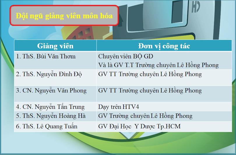 giang-vien-luyen-thi-dai-hoc-mon-hoa