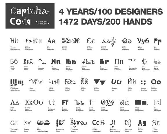 Captcha Code Free Fonts