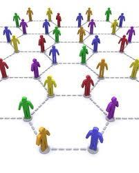 Istilah Gaul Jejaring Sosial
