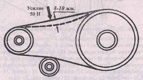 от двигателя (через