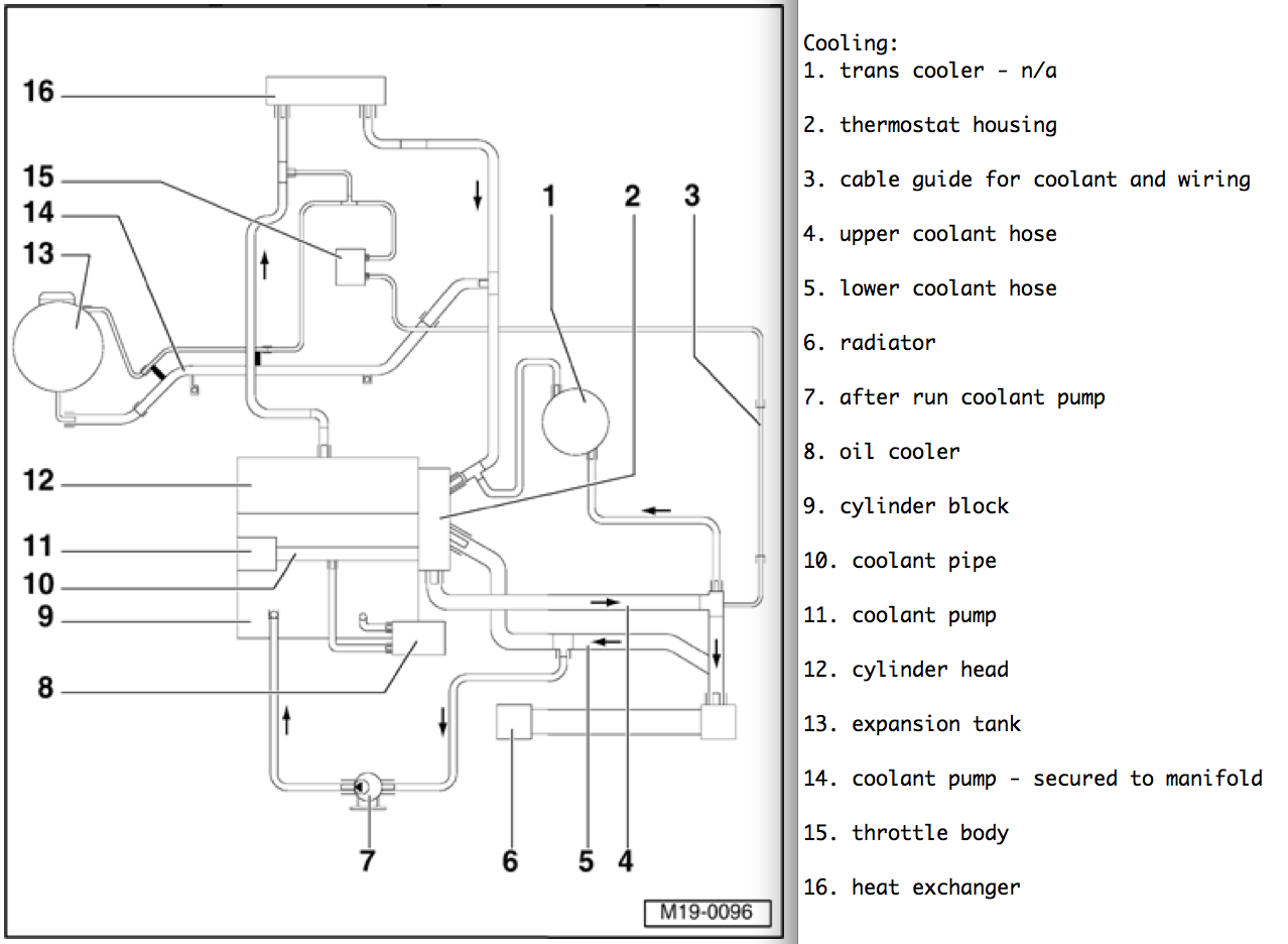 Vwvortexcom Doing It Right The Arrrrr Saga Blaupunkt 420 Bt Wiring Diagram Cooling