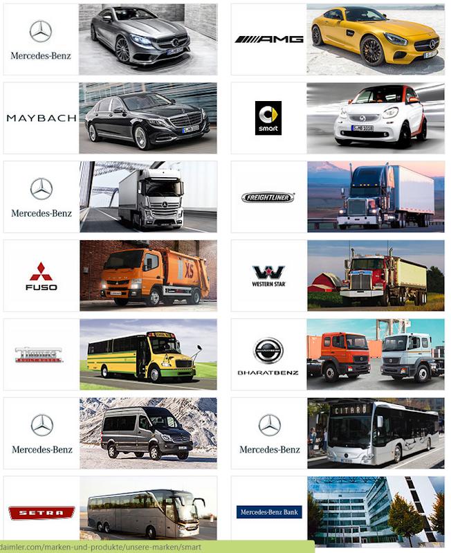 Daimler Marken
