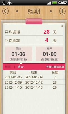 *讓你一見鍾情的經期日曆/日記:女性日曆/日記 (Android App) 3