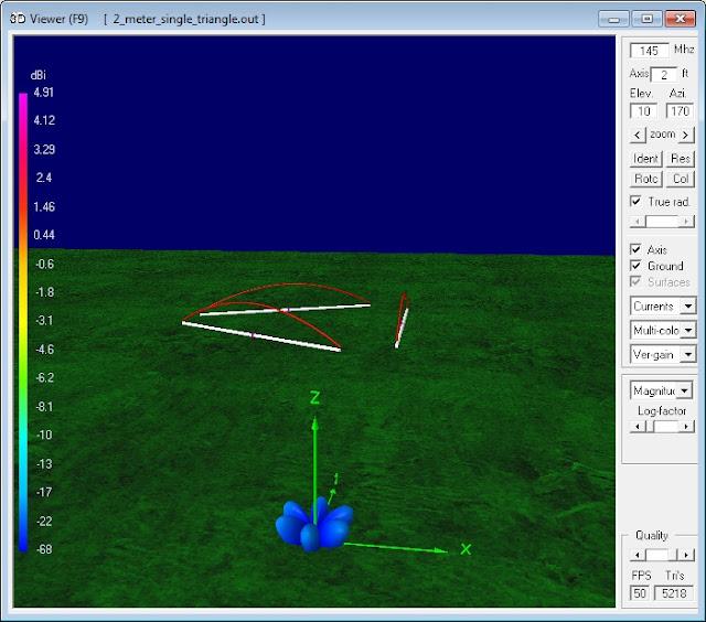 144 MHz single Cebik Triangle Antenna                       vertical polarization radiation pattern calculated                       by NEC Model.
