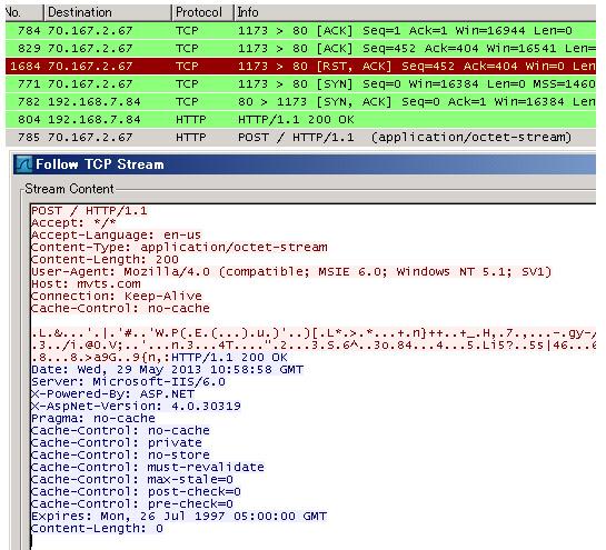 A story of a Spam Botnet Cutwail Trojan - Via fake Paypal's spam