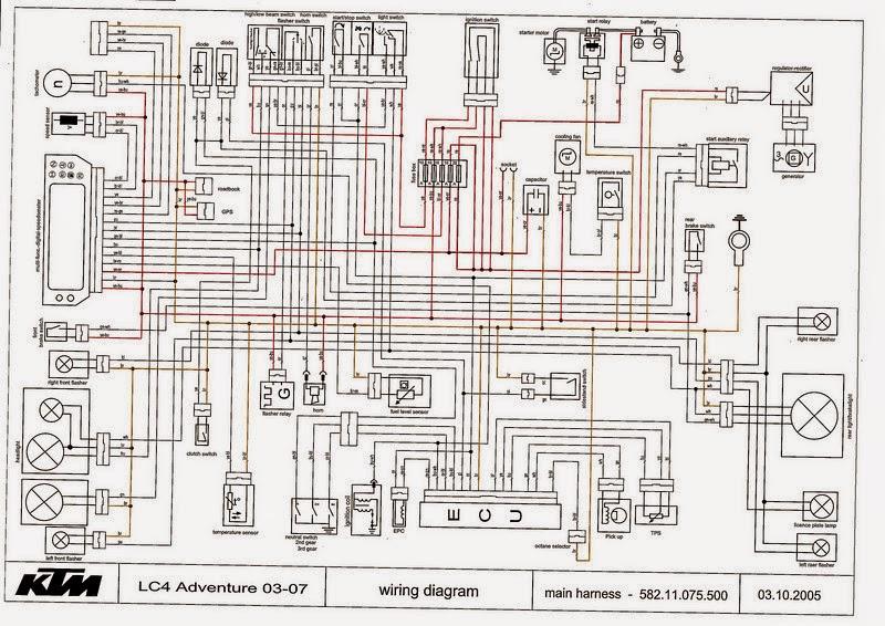 2001 Ktm Wiring Diagram Wiring Diagram And Schematics