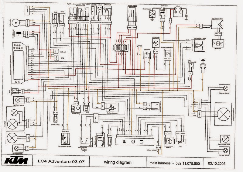 ktm 690 enduro wiring diagram wiring library diagram z2 rh 2 tbgf macruby de