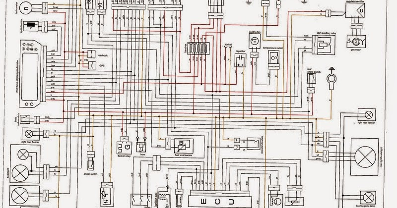 Ktm 950 Adventure Wiring Diagram - Wiring Diagrams