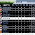 Resultados parciales de la 3a Fecha 1a Rueda 2014: Salto Uruguay con 9, Gladiador con 0