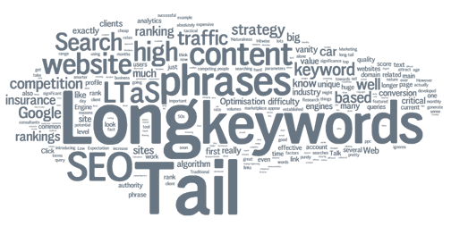 How to Select Keywords Most Wanted