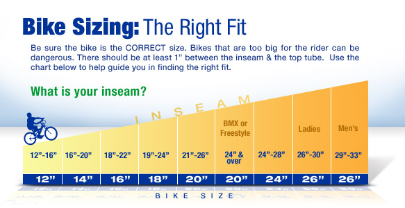 If You Are Looking To Your Child A New Bike But Concerned Over Sizing May Find The Below Chart Useful Tool Use