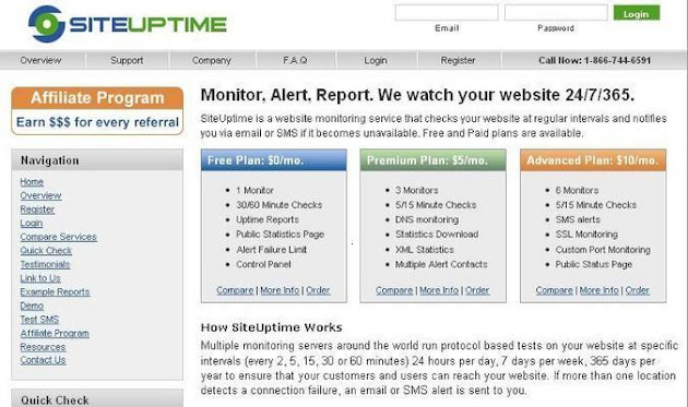 SiteUptime Website Monitoring