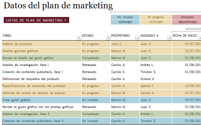 Plan de marketing en excel