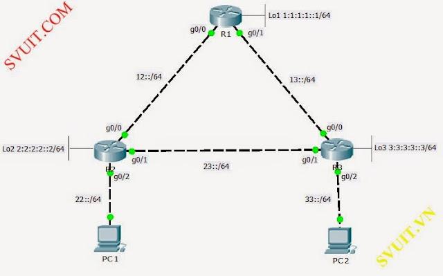 cau hinh IPv6 tren Router Cisco(1)