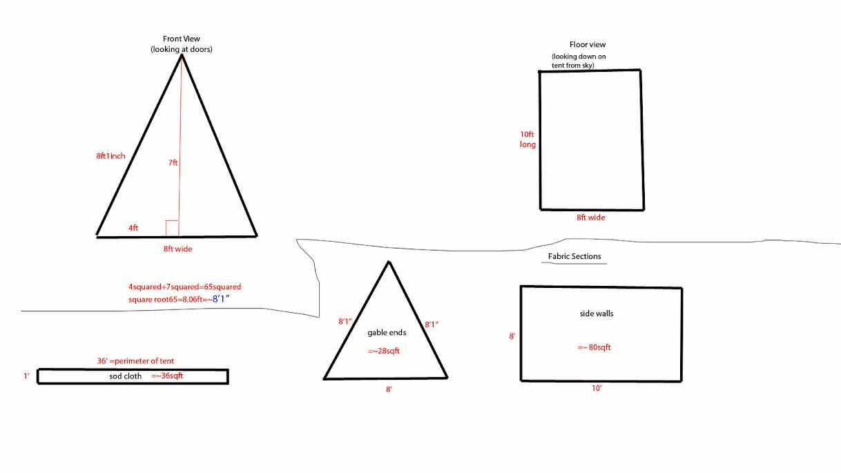 Help with starting point to build a nice wedge tent