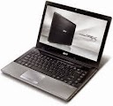 Acer Aspire 4820TZG