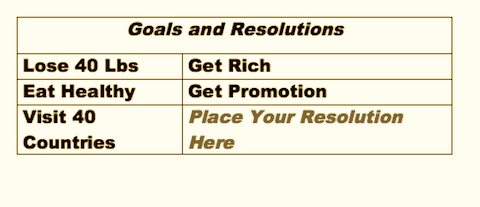 goals and resolutions 2012