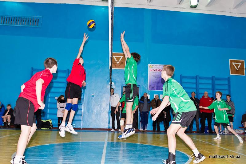 Волейбол Детская лига Видео
