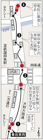 【京都祇園暴走】容疑者の運転手、てんかんで通院 8人死亡事故