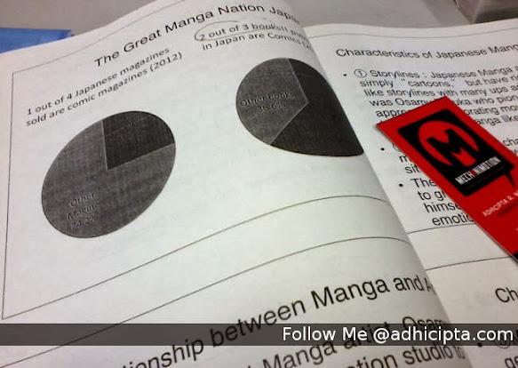 Animasi Jepang - Kekuatan  Manga yang luar biasa