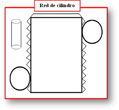 Los Cuerpos Geométricos - alsalirdelcole