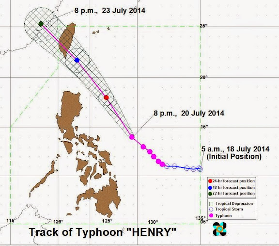 Typhoon Henry Pagasa track