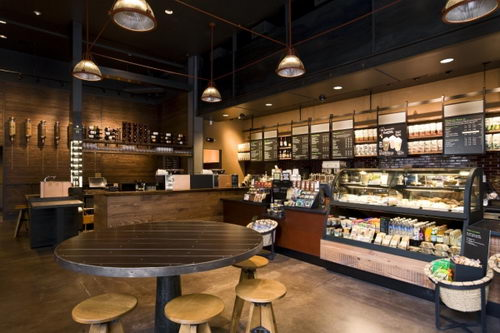 Coffee Shop Design, Starbucks, Portland | inspiring retail and ...