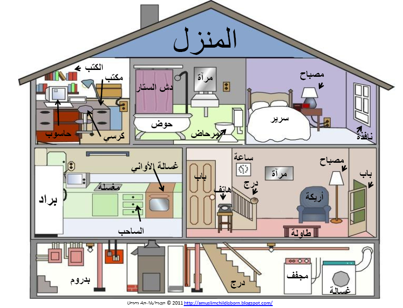 A muslim child is born in the house things found in the for Picture of my home