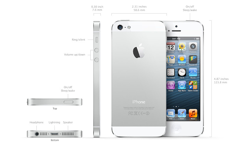 New iPhone 5 white model photo