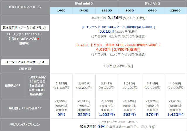KDDI iPad Air2/iPad mini3価格表