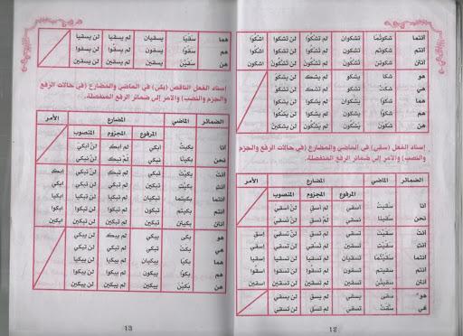 الميسر في اللغة العربية 2متوسط وفق المنهاج الجديد Photo%2520007.jpg