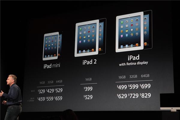 iPadラインナップ