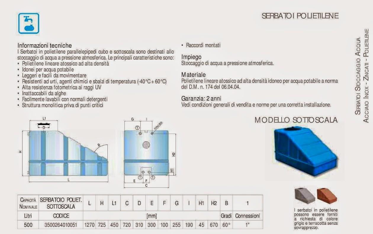 serbatoi in polietilene | Di Camillo Serbatoi s.r.l.