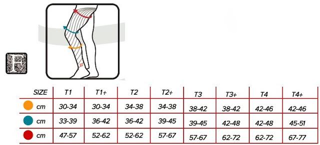 Bildergebnis für full leg compressport size chart