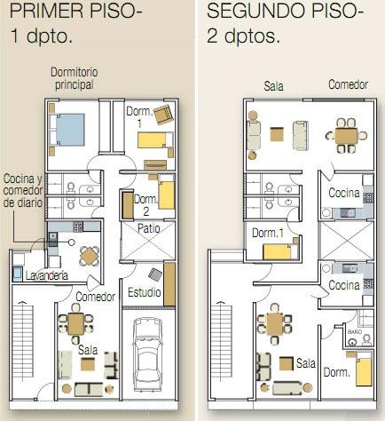Planos de flats y duplex planos de casas gratis y for Departamentos minimalistas planos