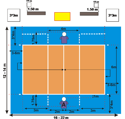 physical fitness  amp  me  paralympic volleyball  amp  court diagramparalympic volleyball  amp  court diagram