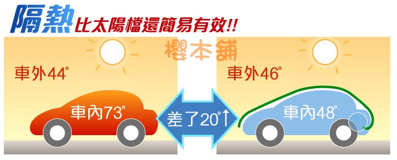 汽車隔熱車罩比太陽擋還簡易有效!