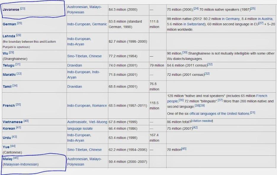 gan-kok-bisa-ya-pengguna-bahasa-jawa-lebih-banyak-dari-pengguna-bahasa-indonesia