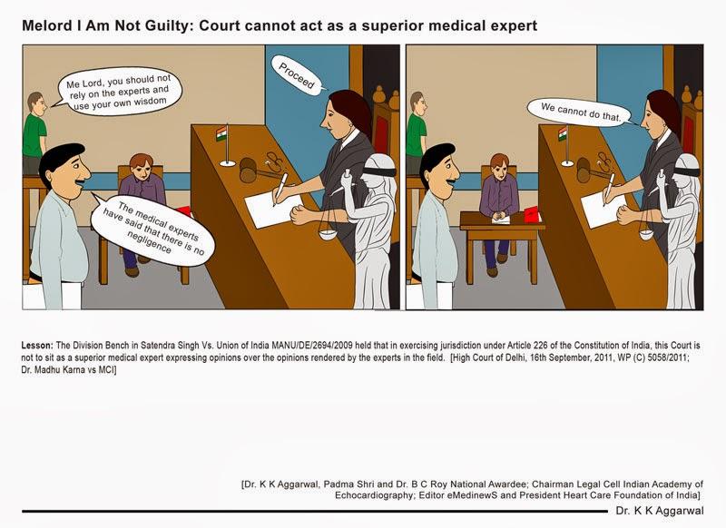 medical query