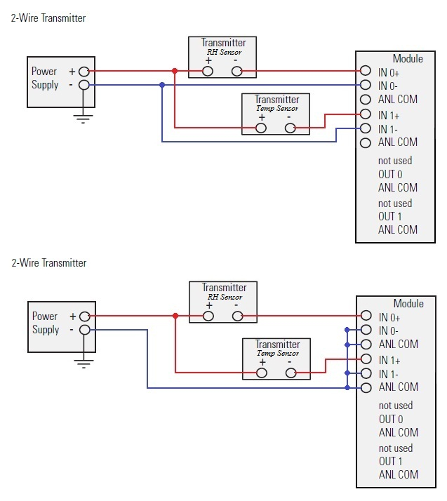 wiring_vaisala_hmt100_to_1746 nio4i_schematics plc and terminal block and sensor wiring selection [text] plcs 2 wire pressure transducer wiring diagram at gsmx.co