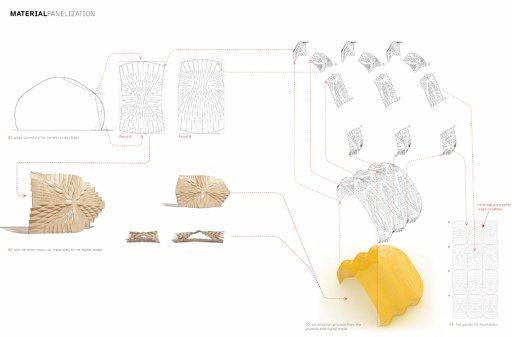 やわらか合板システム | Expandable Surface System + monogocoro