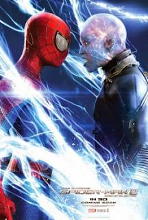 ver pelicula El Sorprendente Hombre Araña 2 online gratis