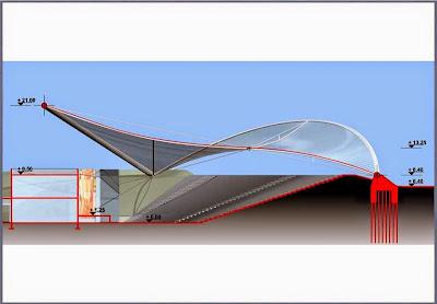 Modernizacja Amfiteatru - Radom