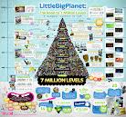 LittleBigPlanet : 7 millions de niveaux