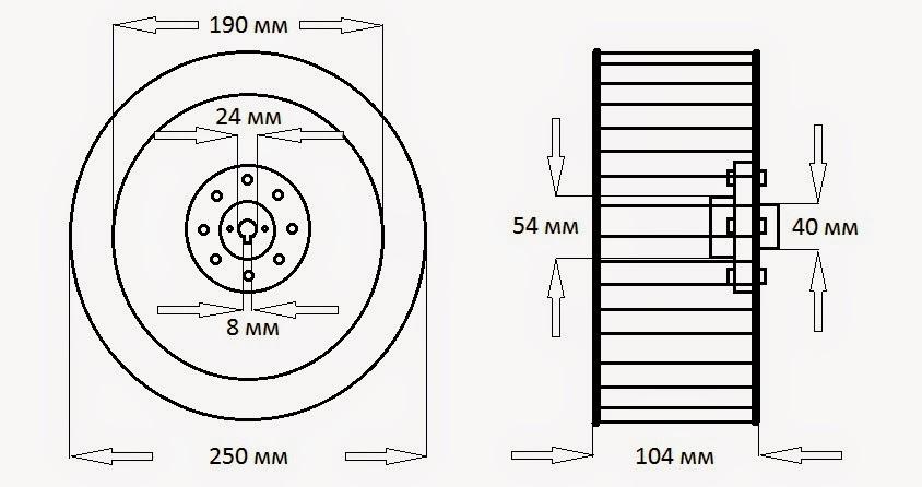 центробежных вентиляторов