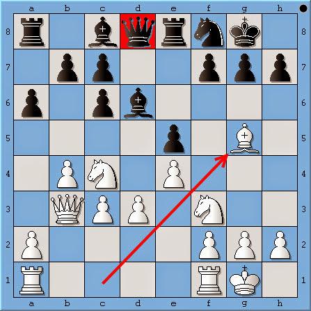 Sergey Karjakin vs Levon Aronian 2014