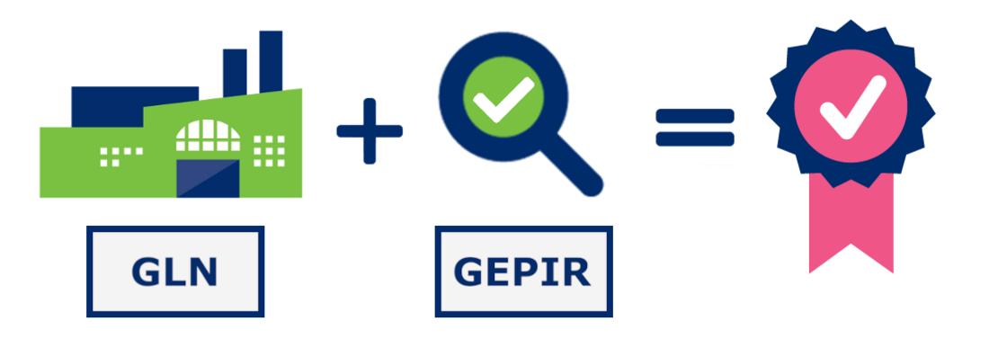 Icons die aufzeigen, dass sowohl eine GLN als auch ein Eintrag in GEPIR für IFS Zertifizierung notwendig sind