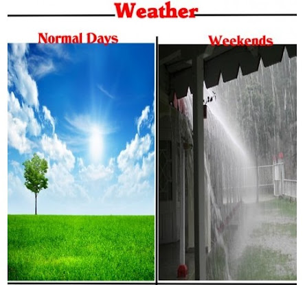 Normal Days VS School Days-weather